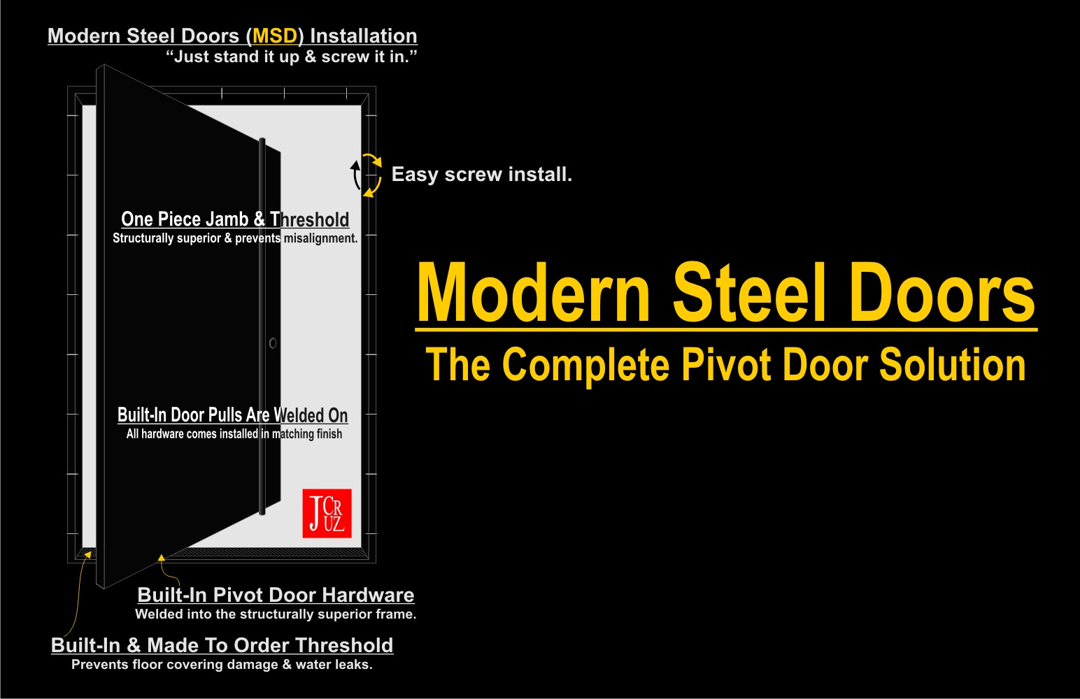 Pivot Door Installation 1544 x 1000 · 204 kB · jpeg